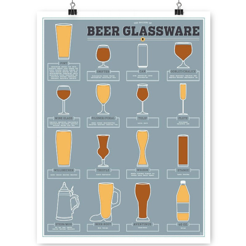 The Gallery Of Beer Glassware Print
