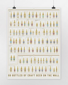 99 Bottles Of Beer On The Wall Scratch-Off Print