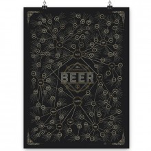 The Diagram Of Beer Print