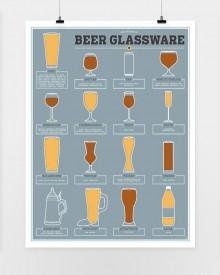 The Gallery Of Beer Glassware Print